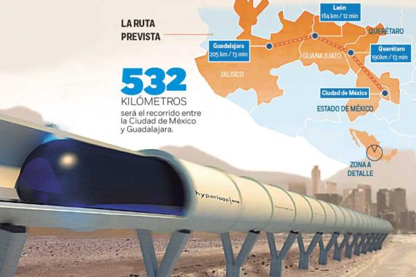 hyperloopmexico